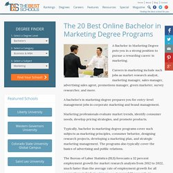 The 20 Best Online Bachelor in Marketing Degree Programs