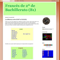 Francés de 2º de Bachillerato (B1): La différence entre DONT et DUQUEL