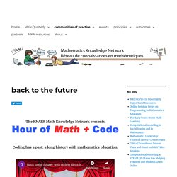 back to the future – Math Knowledge Network