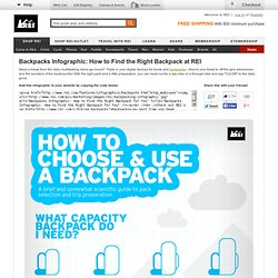 Backpacks Infographic: How to Find the Right Backpack - REI - StumbleUpon