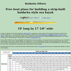 Aleut Baidarka Offsets - free boat plans for building a strip-built baidarka style sea kayaks.