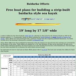 Aleut Baidarka Offsets - free boat plans for building a strip-built baidarka style sea kayaks.