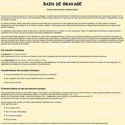 BAIN DE GRAVAGE