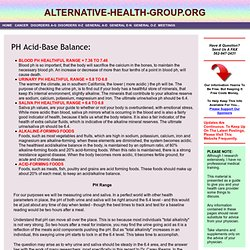 PH Balance: Alternative Health Group