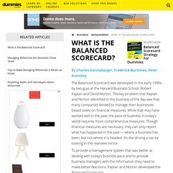 What Is the Balanced Scorecard? - dummies
