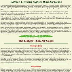 Balloon Lift