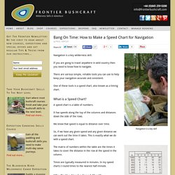 Bang on Time: How to Make Your Own Speed Chart