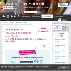Les banques de ressources numériques pour l'école - Prim à bord