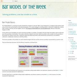 Bar Model Basics