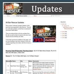 Bar Rescue Updates: All Bar Rescue Updates