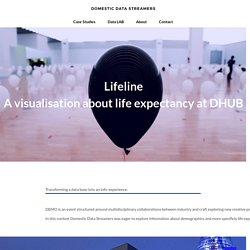 Design Museum of Barcelona – Lifeline