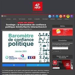 Sondage : le baromètre de confiance politique 42info/Harris Interactive/LCI - 42Info.fr