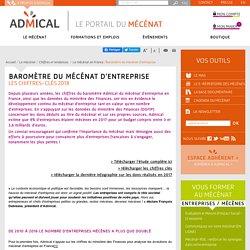 Classement des fondations d'entreprises en France