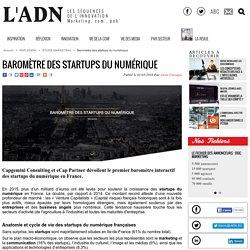 Baromètre des startups du numérique - Etude Marketing