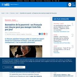 Baromètre de la pauvreté : un Français sur cinq ne peut pas manger trois fois par jour