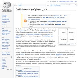 Bartle taxonomy of player types