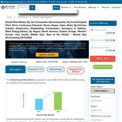 Basalt Fiber Market Size, Share, Trends - Industry Growth, Report 2028