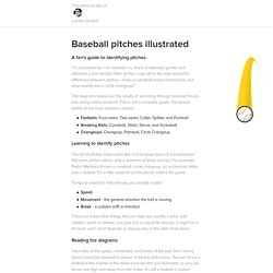 Baseball pitches illustrated