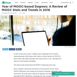 Year of MOOC-based Degrees: A Review of MOOC Stats and Trends in 2018
