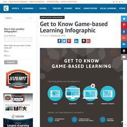 Get to Know Game-based Learning Infographic