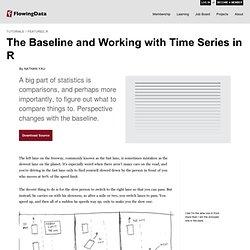 The Baseline