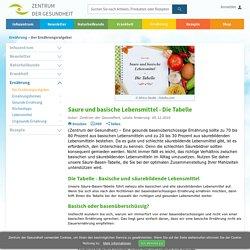 saure Lebensmittel - Die Tabelle der Nahrungsmittel