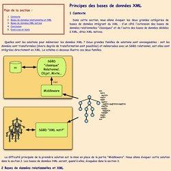 Bases de données XML : principes