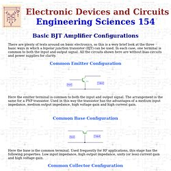 Basic BJT Amplifier Configurations