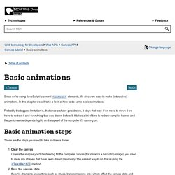 Basic animations