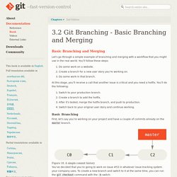 Basic Branching and Merging