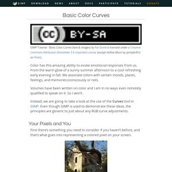 Basic Color Curves