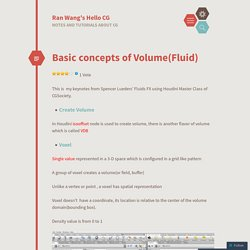 Basic concepts of Volume(Fluid)