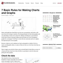 7 Basic Rules for Making Charts and Graphs