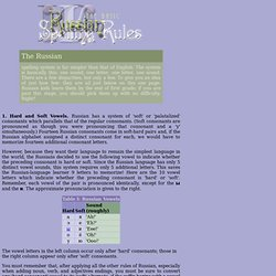 Spelling Rules Russian 61