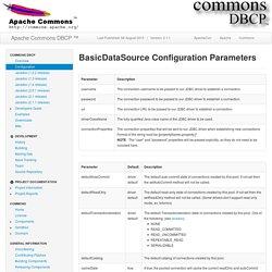 DBCP - BasicDataSource Configuration