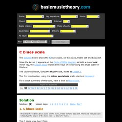 basicmusictheory.com: C blues scale