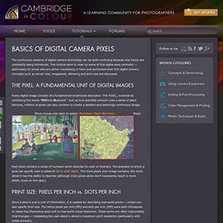 Basics of Digital Camera Pixels