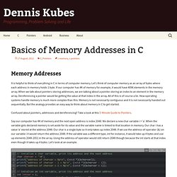 Basics of Memory Addresses in C