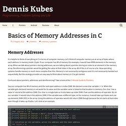 Basics of Memory Addresses in C