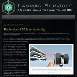 The basics of 3D laser scanning