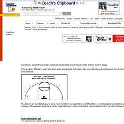 Basketball Offense - Open Post Offense