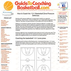 How to Coach the 1-3-1 Basketball Zone Pressure Defenses