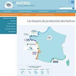 Les bassins de production des huites - huitre.com