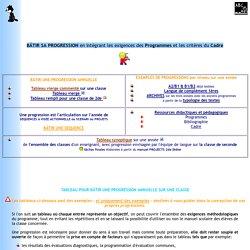 BATIR DES PROGRESSIONS