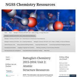 Battaglia's Chemistry 2015-2016: Unit 2: Atomic Structure Resources