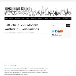 Battlefield 3 vs. Modern Warfare 3 – Gun Sounds