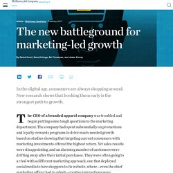 The new battleground for marketing-led growth