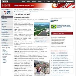 Timeline: Brazil