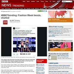 #BBCTrending: Fashion Week trends, charted