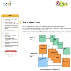 BCDI 2011